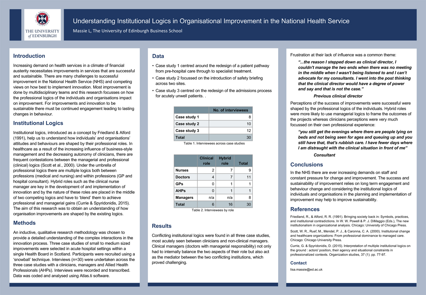 L Massie - Understanding Institutional Logics in Organisational Improvement in the National Health Service